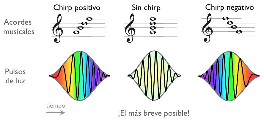 4_3_chirp_pulso
